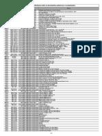 Referências Entre Os Documentos Anteriores e Os Atualizados