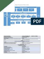 Tarea Diseñe El Mapa de Procesos de La Organización Donde Usted Trabaja (Autoguardado)