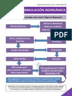 Tema-1.-Formulación-Inorgánica-principal.pdf