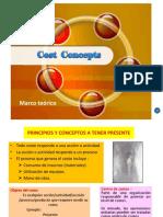 CM 2 Cost Concepts ( Marco Pràctico)