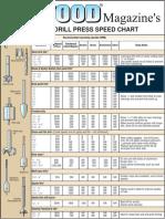 speedchart.pdf