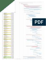 Programación Pert - Cpm Piura Ok