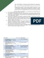 implemantacion del SG-SST.docx