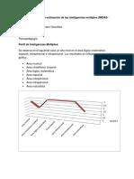 Escalas evolutivas de estimación de las inteligencias múltiples.docx
