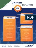 MASTER OF HRM - AvansPlus - AVA003 HRM Infographic Hyperlink 8.20.18