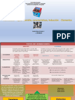 Homicidios – Tipos -Suicidio, Características, Inducción - Elementos -RUBENRAMMSTEIN