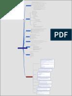 03-mapa-mental-Pesquisa-de-mercado.pdf