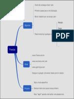 Mapa Mental Terceirização