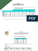 Statistik markah rumah sukan