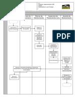 Reporte de Operatividad.pdf