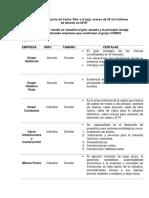 Caso Práctico TR026 – Administración y Dirección de Empresas.