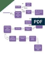 2009 Darab Rules of Procedure (1)