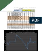 VARIACION DEL % DE ASFALTO OCTUBRE.docx