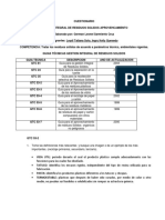 CUESTIONARIO Guias Tecnicas Residuos Sóldios 2018