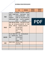 Tabel Perbedaan Teknik Intervensi Kelompok