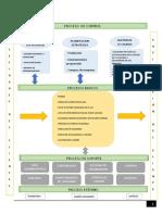 Diagrama de Proceso