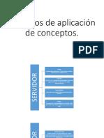 Ejemplos aplicación ISO 27002