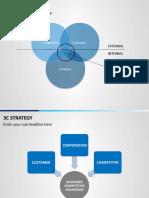 3c Strategy Static 4x3