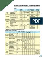 05-standards.pdf