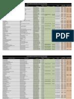 #DAFTAR JABATAN FUNGSIONAL YANG TELAH DITETAPKAN.pdf