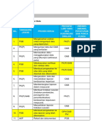 1.1 Pengurusan Data.docx