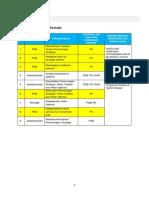 1.2 Pengurusan Strategik.docx