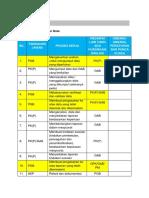 1.1 Pengurusan Data myPortfolio.docx