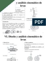 clase_6_diseno_y_analisis_cinematico_de_levas.pdf
