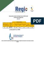 Situatie Proiecte Contractate 26 Mai 2017