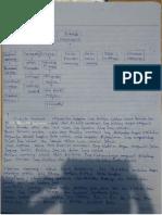 Arief Fathurrahman 20160130148 Perawatan Mesin Kelas c