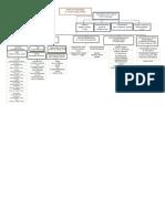 2.3.1astruktur Organisasi