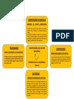 5-FUERZAS-DE-PORTERupn.docx