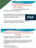 Funcion de La Investigacion de Mercados Cap 1hair