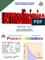 Tabla Termodinamica