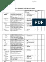 Planif.calend WorldClassVI.intensiv.programa.nouă (1)