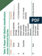 ballen ocular chemical injury.pdf