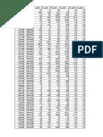 Data Geoestadistica Frecuencia