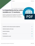 La importancia de las redes sociales en 13 sectores | Brandwatch
