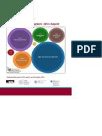 2014 PHE HIV Annual Reportnmn;,Mmerm 19-11-2014
