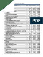 Presupuesto San Vicente