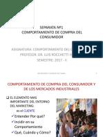 c.c.sesion 1. Comportamiento de Compra Del Consumidor