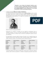 Historia Da Tabela Periódica