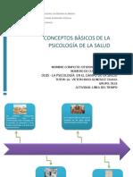 ORTEGA_DEYDENI_U1ACT1_LINEA DEL TIEMPO_PSICOLOGIA DE LA SALUD.pptx