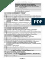 s2245 Tabela 29 Treinamentos