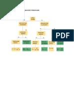 RESUMEN 3 COMBINACIONES Y PERMUTACIONES.pdf