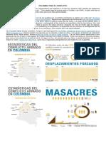 Colombia Tras El Conflicto