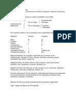 INTRODUCCION Analisis Dimensional