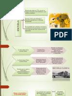 Escuela-clasica DIAS POSITIVAS-neoclasicas (1)
