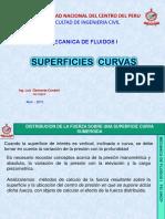 SUPERFICIES CURVAS.pptx