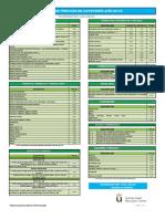 DOC2015060817055505-ANEXO+II+AL+PPT-LISTA+DE+PRECIOS+2015+.pdf